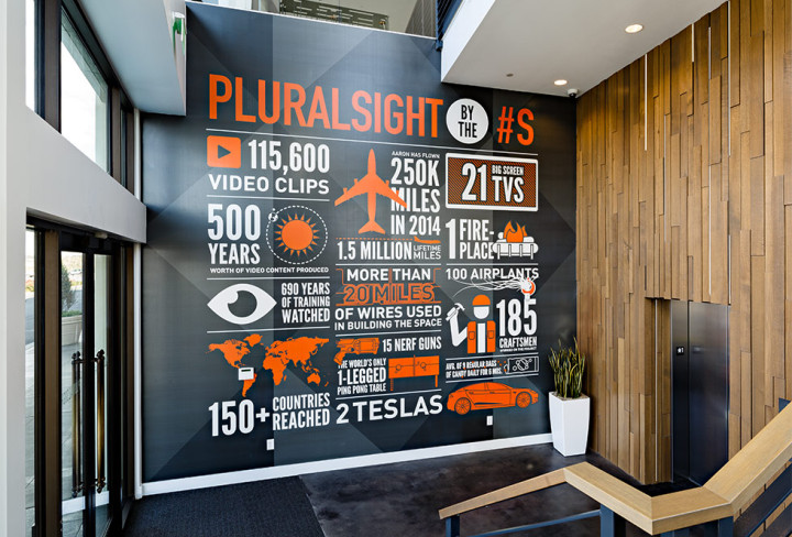 Pluralsight-Entrance-Infographic-720x488